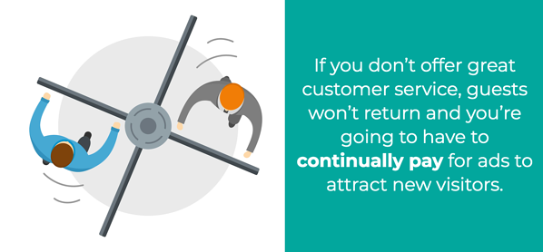 Customer Retention Vs Ads