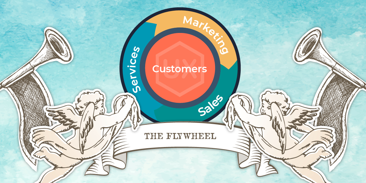 Introducing The Flywheel - Is it time to stop thinking funnel & start thinking flywheel?