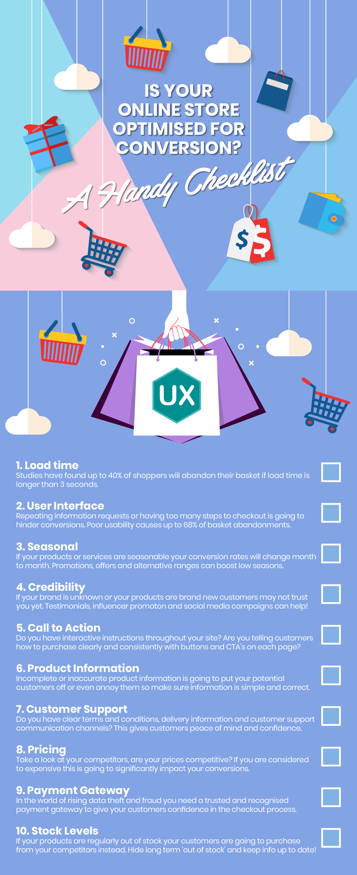 Is your online store optimised for conversion? A Handy Checklist