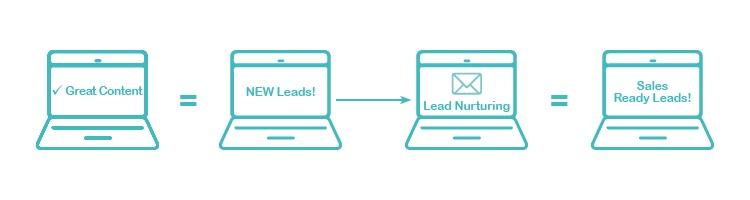 UX_Lead Gen Graphic